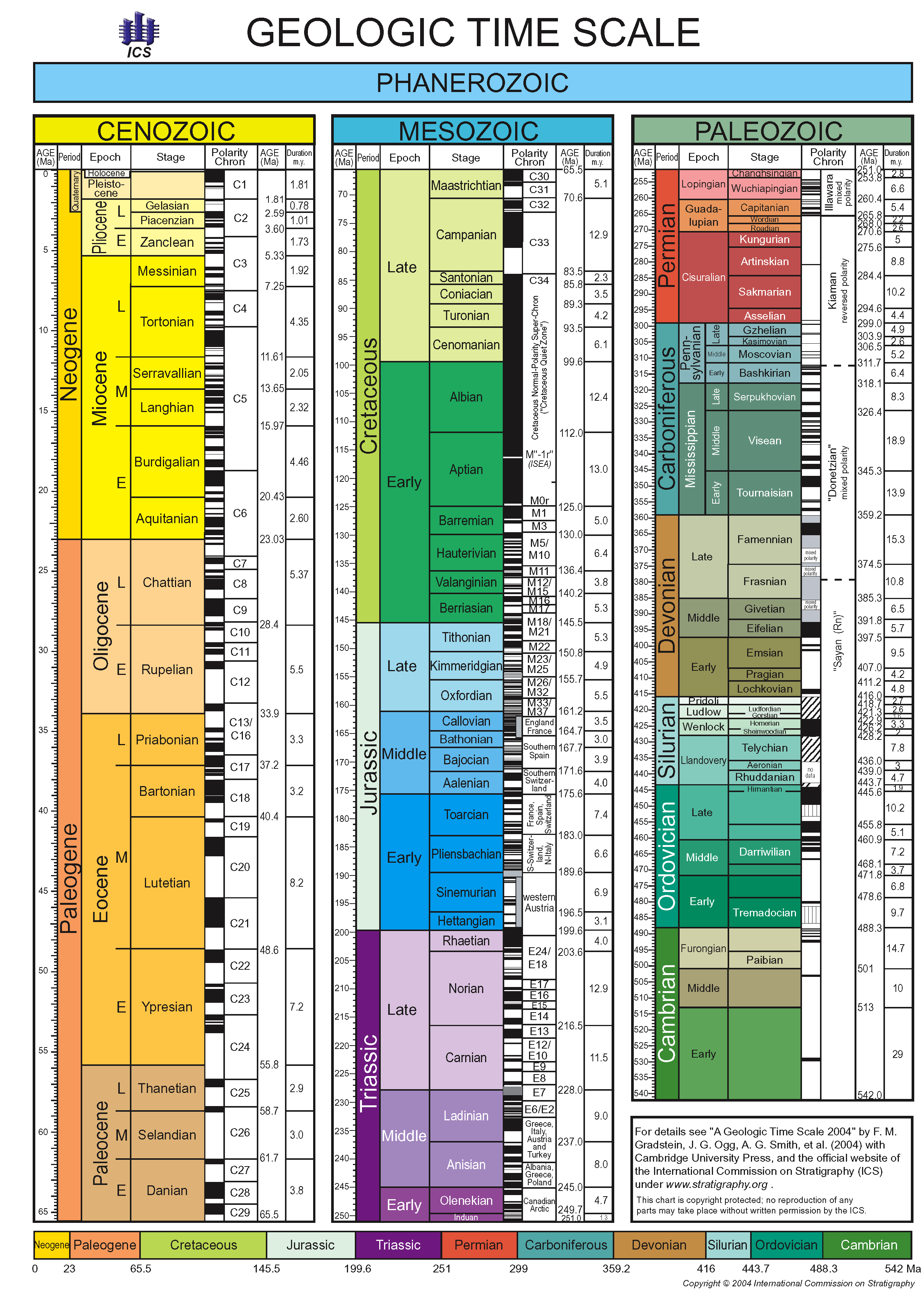 geologic time scale Purchase the geologic time scale 2012 - 1st edition print book & e-book isbn 9780444594259, 9780444594488.